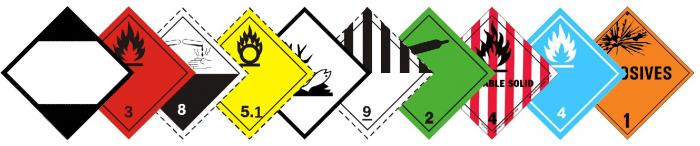 Beispiele von Gefahrgutkennzeichen